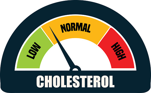 Image result for low cholesterol